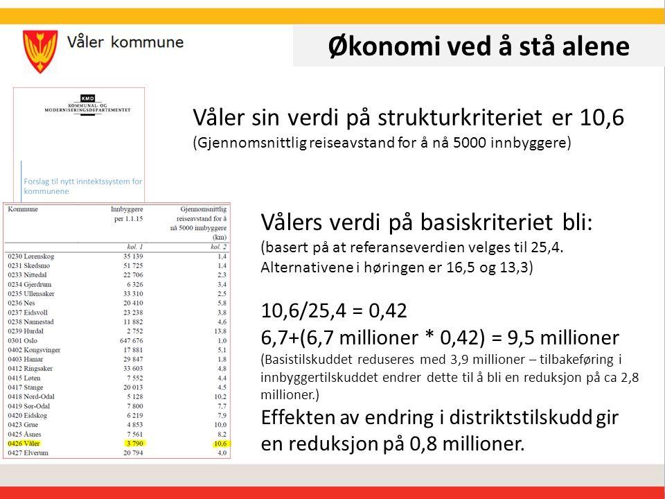Økonomi ved å stå alene Våler sin verdi på strukturkriteriet er 10,6 (Gjennomsnittlig reiseavstand for å nå 5000 innbyggere) Vålers verdi på basiskriteriet bli: (basert på at referanseverdien velges til 25,4.