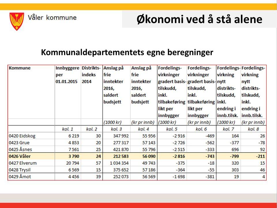 Økonomi ved å stå alene Kommunaldepartementets egne beregninger