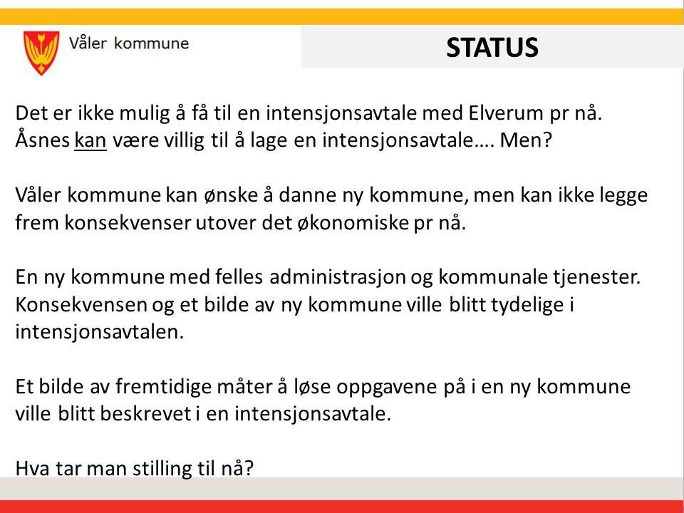 STATUS Det er ikke mulig å få til en intensjonsavtale med Elverum pr nå.