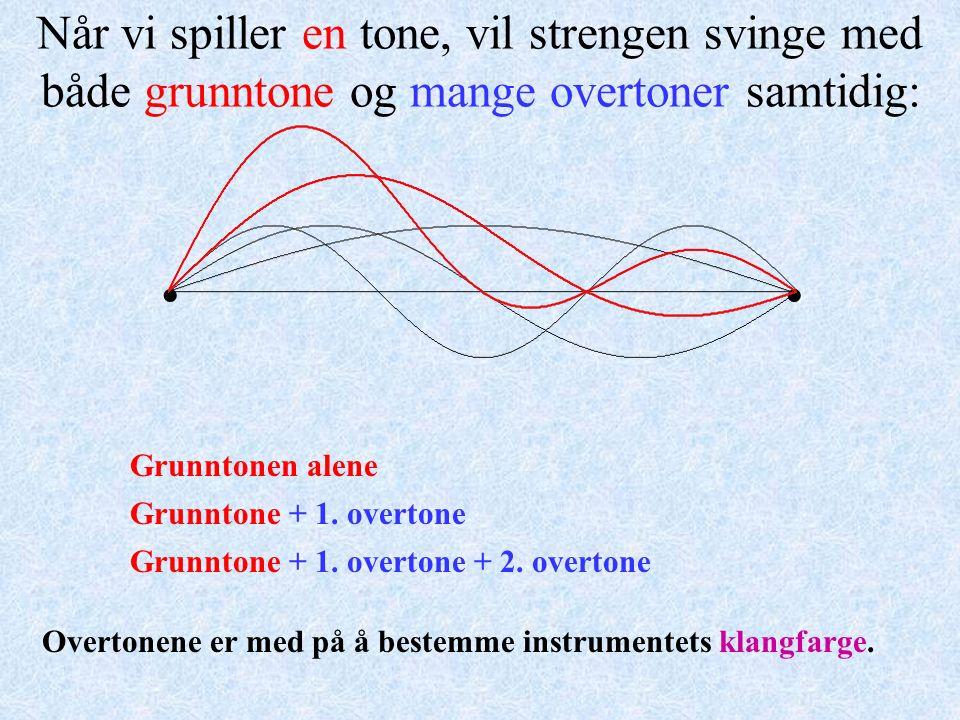 Grunn-tone og overtoner  Grunntonen: Strengen er 0,5 1.