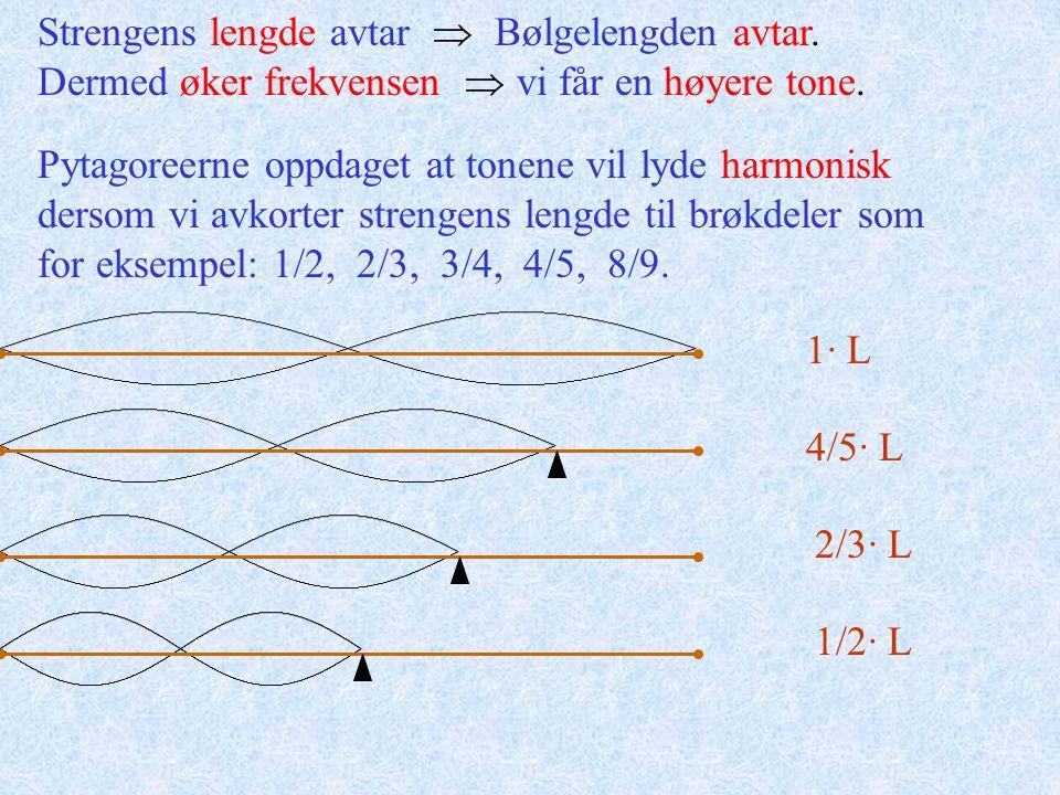 Forskjellige toner får vi ved å endre på lengden av strengen.