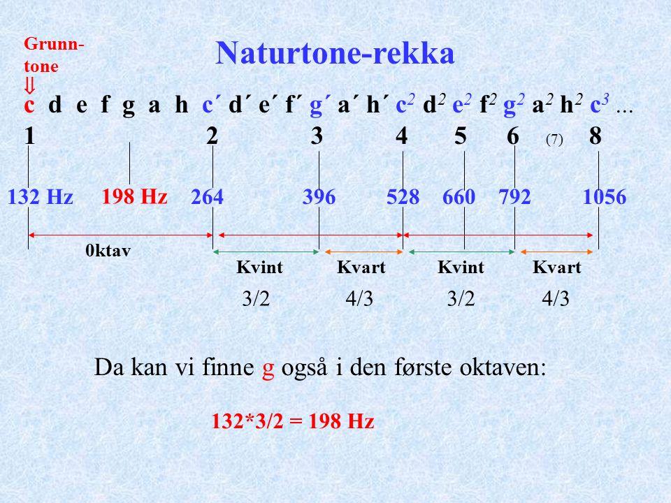 Nå litt matematikk …..