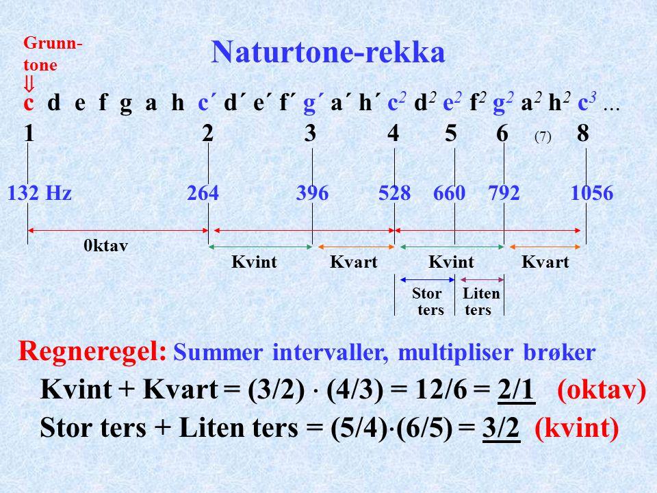 Tone-intervallene i en oktav dcefgahc' c – d c – e c – f c – g c – a c – h c – c´ 1:2oktav 1:3/2kvint 1:15/8stor septim 1:9/8stor sekund 1:5/4stor ters