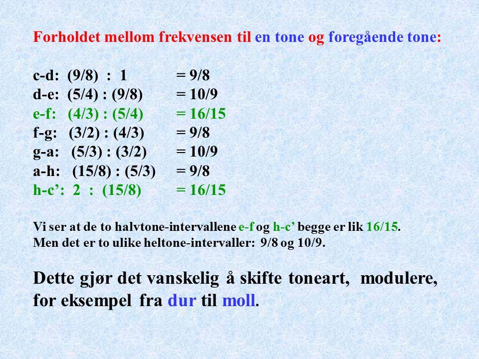 dcefgahc' En oktav består av 12 halvtone-intervaller: Fra hvit til svart tangent: 5 stk fra svart til hvit tangent: 5 stk samt e – f og h – c' 2 stk Halvtone-intervaller