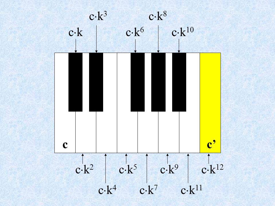 Den tempererte skalaen I den tempererte skalaen danner alle halvtone-intervallene en geometrisk tallfølge.