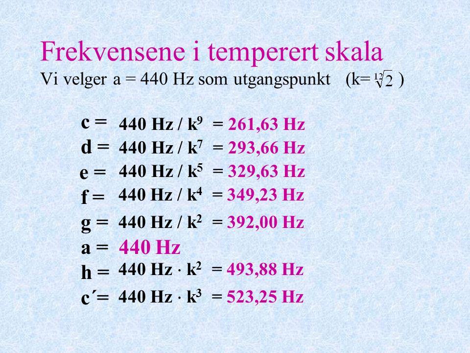 Forholdet mellom frekvensene: c – d c – e c – f c – g c – a c – h c – c´ Den tempererte skalaen Frekvensene er ledd i en geometrisk tallfølge med k = k 2 = ( ) 2 k 4 = ( ) 4 k 5 = ( ) 5 k 7 = ( ) 7 k 9 = ( ) 9 k 11 = ( ) 11 k 12 = ( ) 12 = 2 k, k 3, k 6, k 8 og k 10 er de svarte tangentene .