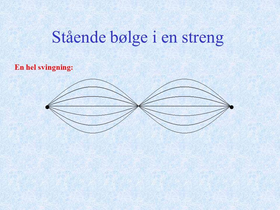 Hva er en bølgelengde? En bølgelengde (1 ):