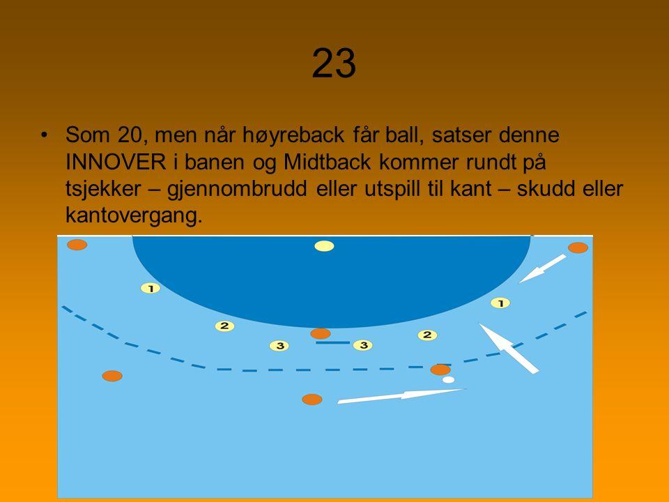 23 Som 20, men når høyreback får ball, satser denne INNOVER i banen og Midtback kommer rundt på tsjekker – gjennombrudd eller utspill til kant – skudd
