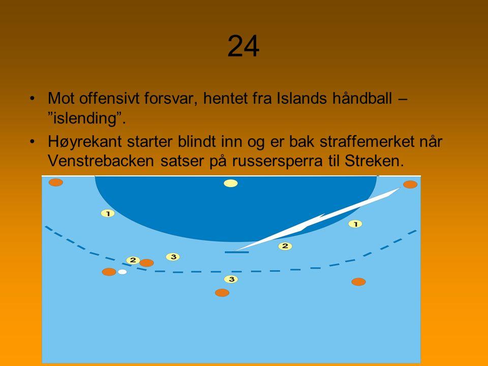 """24 Mot offensivt forsvar, hentet fra Islands håndball – """"islending"""". Høyrekant starter blindt inn og er bak straffemerket når Venstrebacken satser på"""