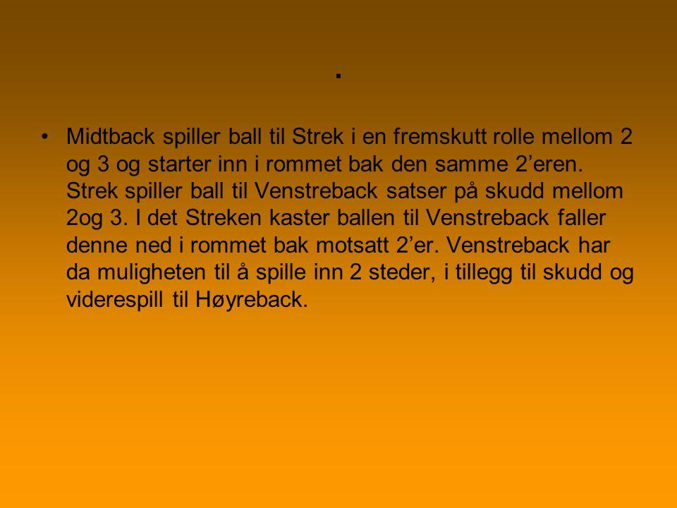 . Midtback spiller ball til Strek i en fremskutt rolle mellom 2 og 3 og starter inn i rommet bak den samme 2'eren. Strek spiller ball til Venstreback