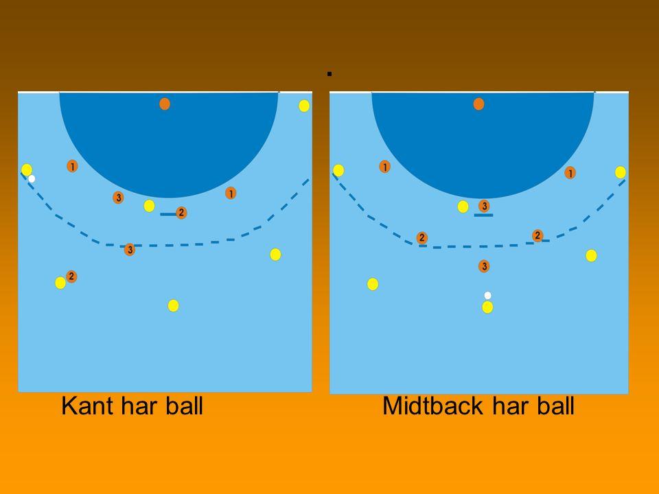 . Kant har ball Midtback har ball