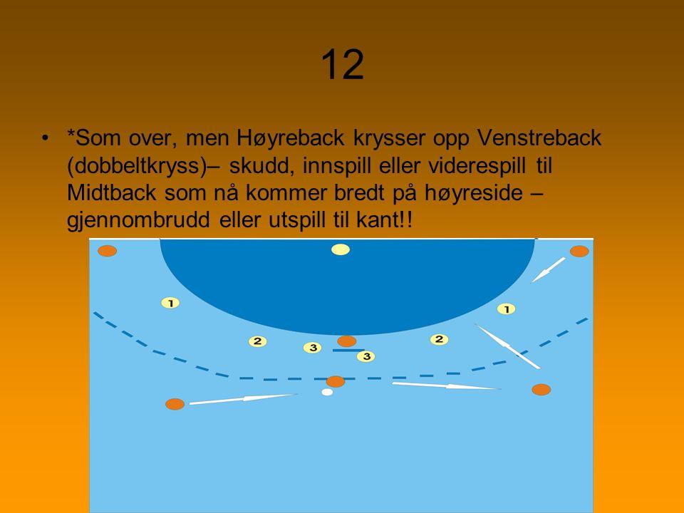 12 *Som over, men Høyreback krysser opp Venstreback (dobbeltkryss)– skudd, innspill eller viderespill til Midtback som nå kommer bredt på høyreside –
