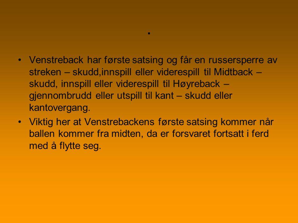 21 Som over, *men Midtback krysser opp Høyreback - Skudd,innspill eller viderespill til Venstreback som kommer bredt – gjennombrudd eller utspill til kant – skudd eller kantovergang.*