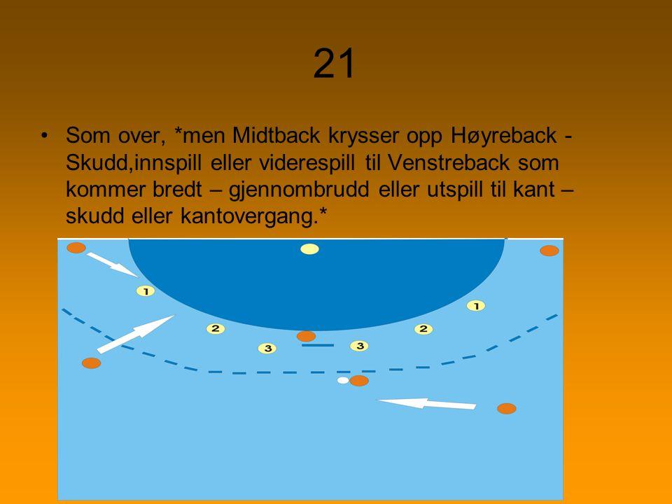 22 Som over, men *høyreback krysser opp Venstreback – skudd,innspill eller viderespill til Midtback som nå kommer bredt på høyreside – skudd eller utspill til kant – skudd eller kantovergang.*