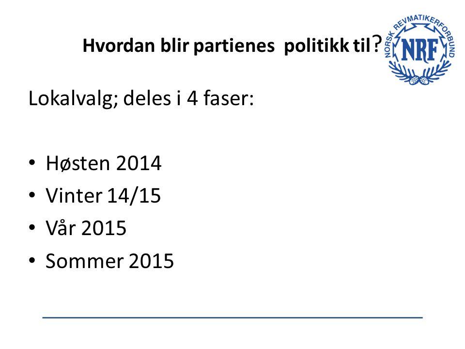 Hvordan blir partienes politikk til ? Lokalvalg; deles i 4 faser: Høsten 2014 Vinter 14/15 Vår 2015 Sommer 2015