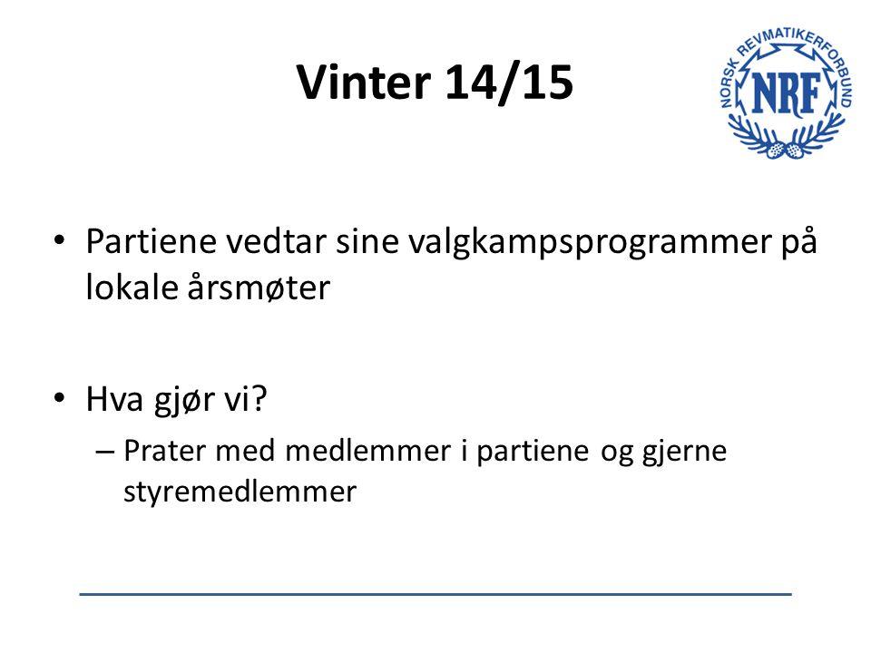 Vinter 14/15 Partiene vedtar sine valgkampsprogrammer på lokale årsmøter Hva gjør vi? – Prater med medlemmer i partiene og gjerne styremedlemmer