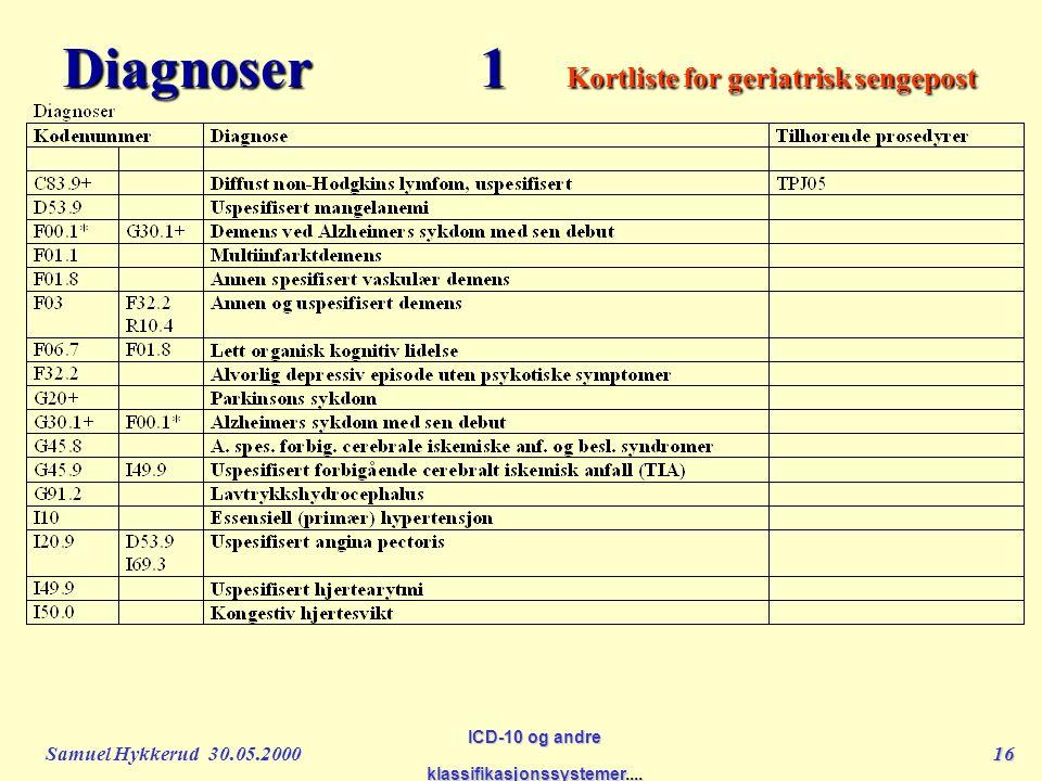 Samuel Hykkerud 30.05.200016 ICD-10 og andre klassifikasjonssystemer....