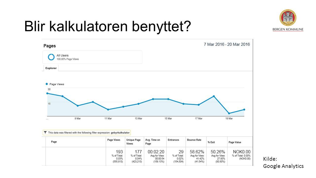 Blir kalkulatoren benyttet Kilde: Google Analytics