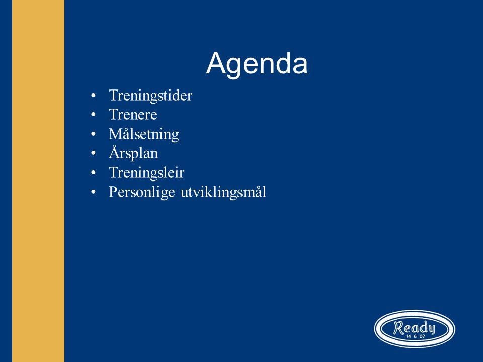 Agenda Treningstider Trenere Målsetning Årsplan Treningsleir Personlige utviklingsmål