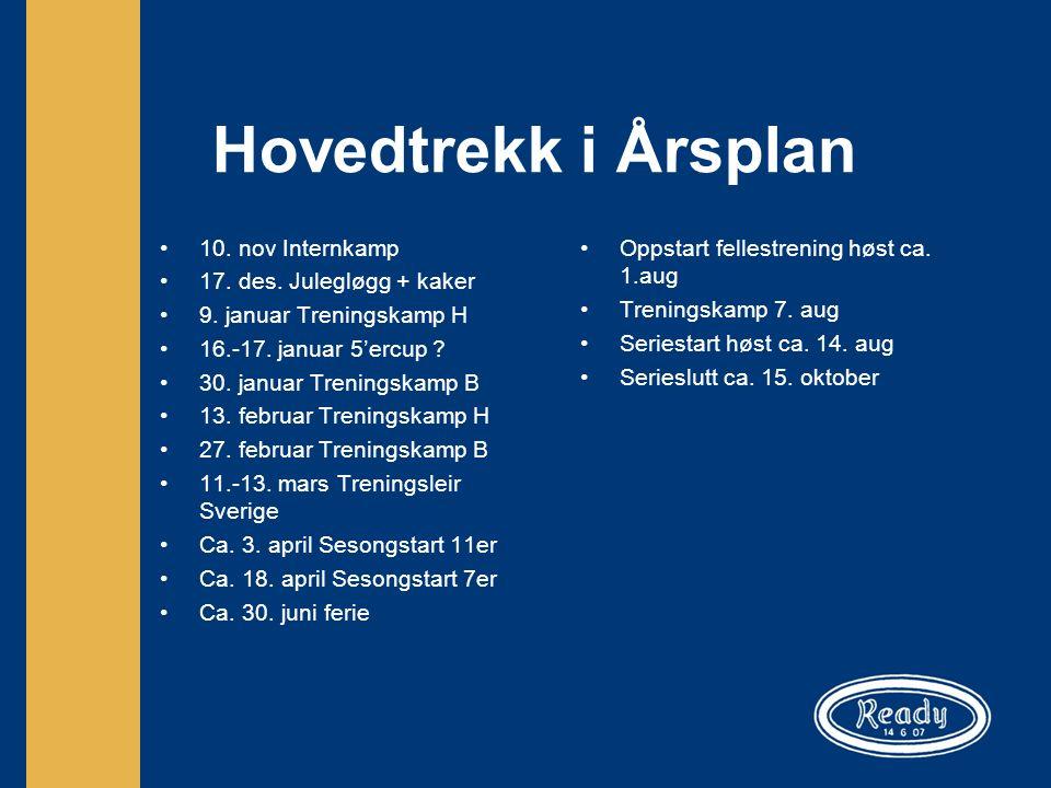 Hovedtrekk i Årsplan 10. nov Internkamp 17. des.
