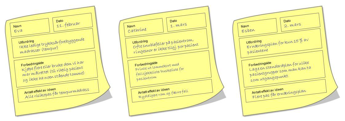 Navn Eva Dato 11. februar Utfordring Ikke ledige trykksårforebyggende madrasser (tempur) Forbedringside Kjøpe flere eller bruke dem vi har mer målrett