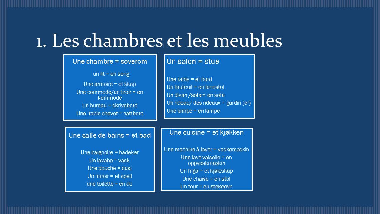 2.Les prepositions ◦ Preposisjoner – v/ møbler i hus, Oppgaver på nett – Contact – ch.