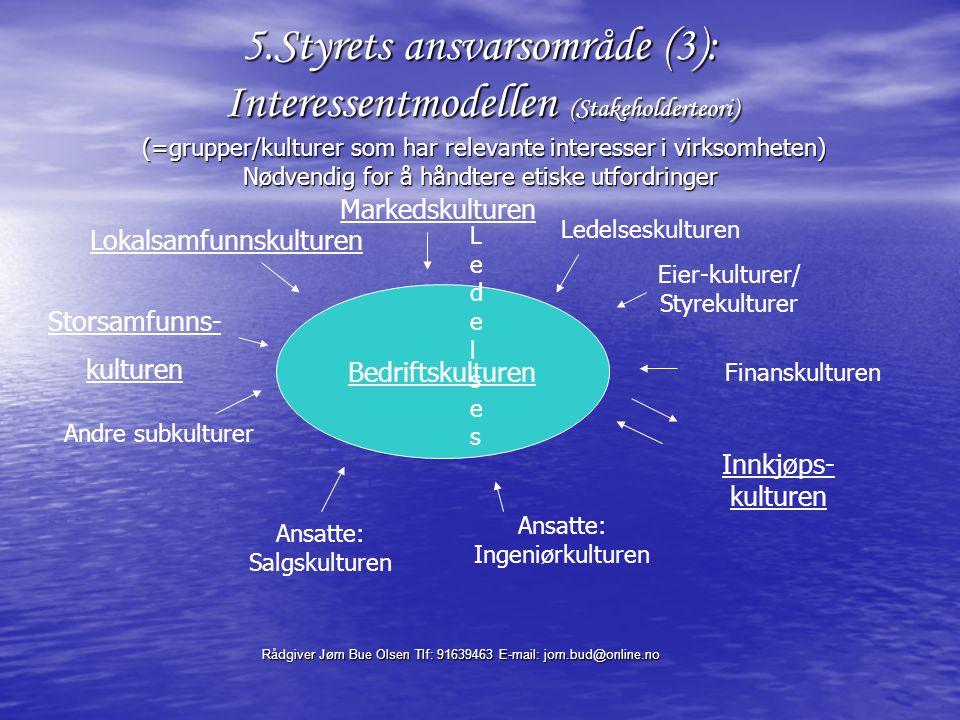 Rådgiver Jørn Bue Olsen Tlf: 91639463 E-mail: jorn.bud@online.no 6.