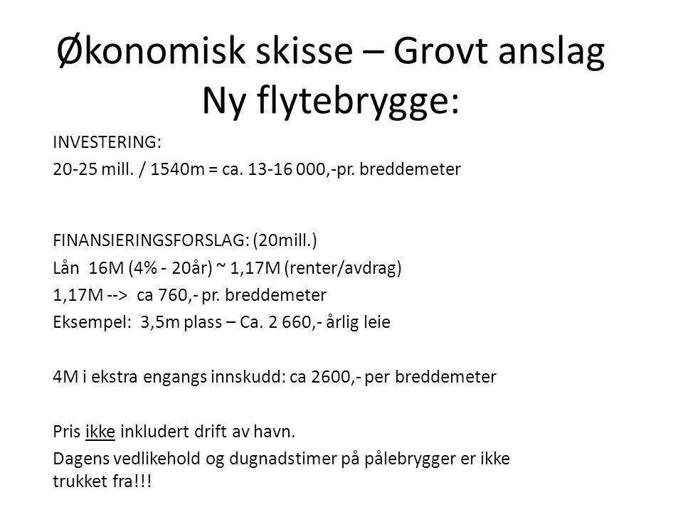 Økonomisk skisse – Grovt anslag Ny flytebrygge: INVESTERING: 20-25 mill. / 1540m = ca. 13-16 000,-pr. breddemeter FINANSIERINGSFORSLAG: (20mill.) Lån