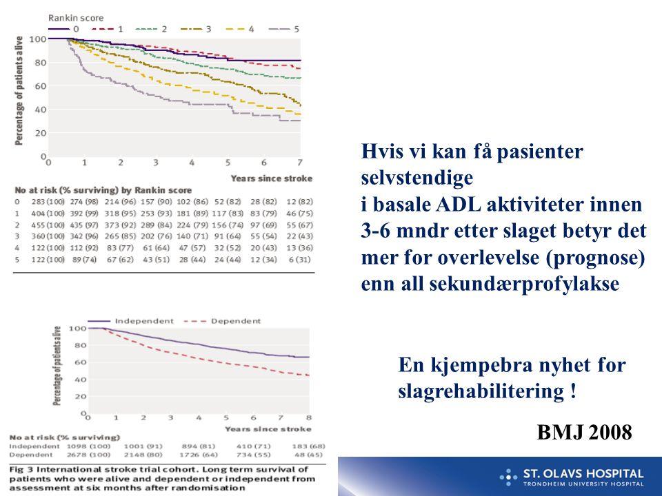 13 BMJ 2008 Hvis vi kan få pasienter selvstendige i basale ADL aktiviteter innen 3-6 mndr etter slaget betyr det mer for overlevelse (prognose) enn all sekundærprofylakse En kjempebra nyhet for slagrehabilitering !