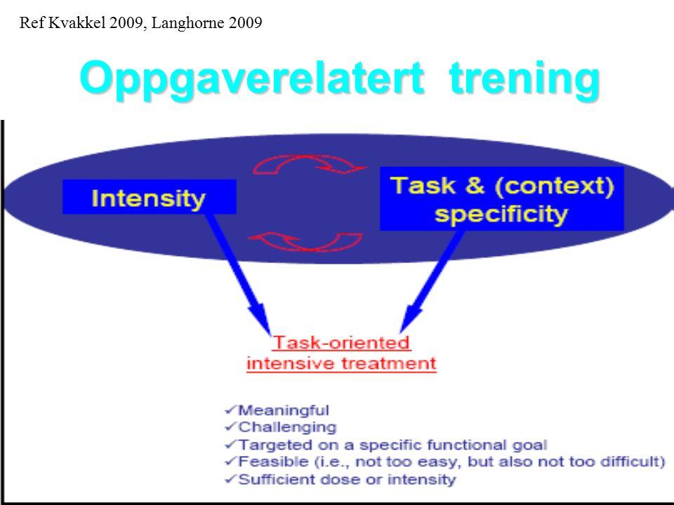 29 Oppgaverelatert trening Ref Kvakkel 2009, Langhorne 2009