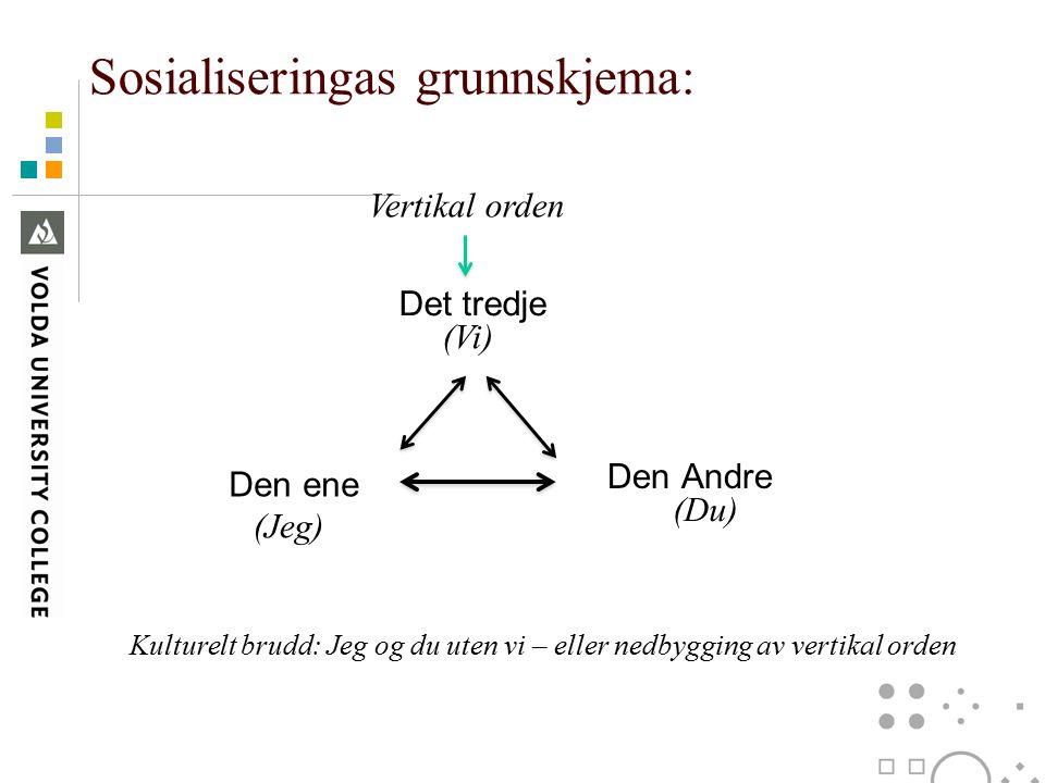 Sosialiseringas grunnskjema: Den ene Den Andre Det tredje (Jeg) (Du) Kulturelt brudd: Jeg og du uten vi – eller nedbygging av vertikal orden (Vi) Vert