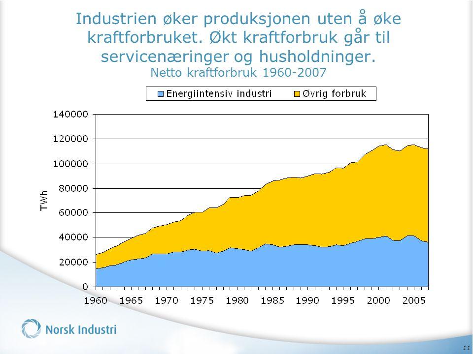 11 Industrien øker produksjonen uten å øke kraftforbruket. Økt kraftforbruk går til servicenæringer og husholdninger. Netto kraftforbruk 1960-2007