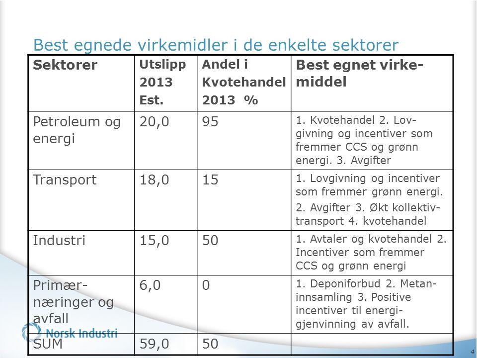 15 Vindkraft og småkraftverk uten magasin  uforutsigbar produksjon, mange kraftverksenheter Gasskraft  stabil produksjon (høy brukstid) som passer godt med relativt stabilt forbruk pga.