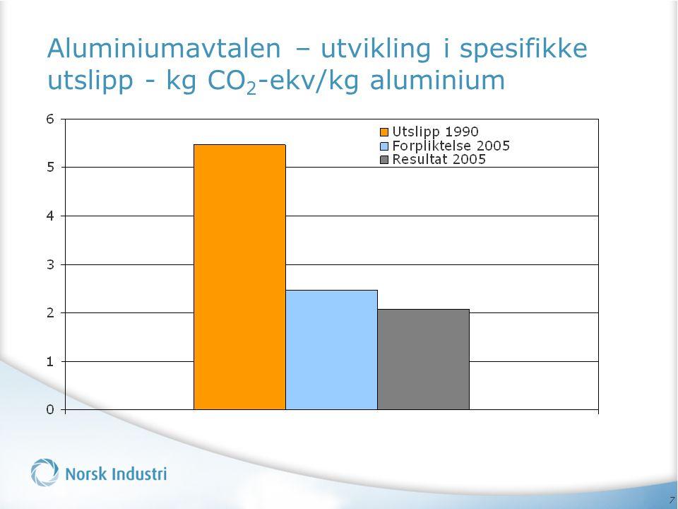 7 Aluminiumavtalen – utvikling i spesifikke utslipp - kg CO 2 -ekv/kg aluminium