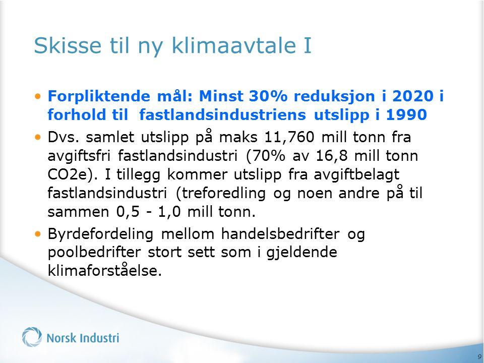 9 Skisse til ny klimaavtale I Forpliktende mål: Minst 30% reduksjon i 2020 i forhold til fastlandsindustriens utslipp i 1990 Dvs. samlet utslipp på ma