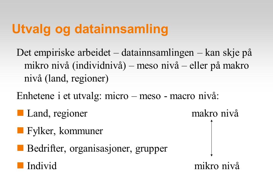 Utvalg og datainnsamling Det empiriske arbeidet – datainnsamlingen – kan skje på mikro nivå (individnivå) – meso nivå – eller på makro nivå (land, regioner) Enhetene i et utvalg: micro – meso - macro nivå: Land, regioner makro nivå Fylker, kommuner Bedrifter, organisasjoner, grupper Individ mikro nivå