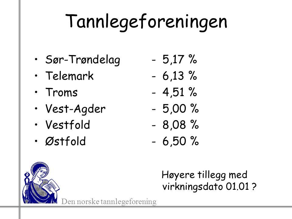 Den norske tannlegeforening Tannlegeforeningen Sør-Trøndelag Telemark Troms Vest-Agder Vestfold Østfold -5,17 % -6,13 % -4,51 % -5,00 % -8,08 % -6,50