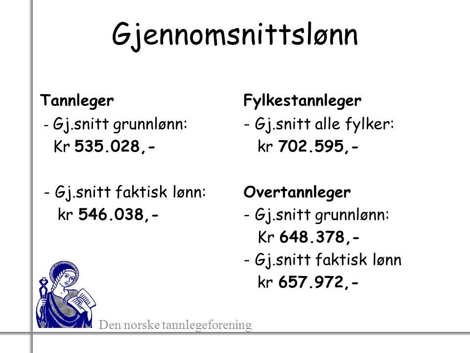 Den norske tannlegeforening Gjennomsnittslønn Tannleger - Gj.snitt grunnlønn: Kr 535.028,- - Gj.snitt faktisk lønn: kr 546.038,- Fylkestannleger - Gj.