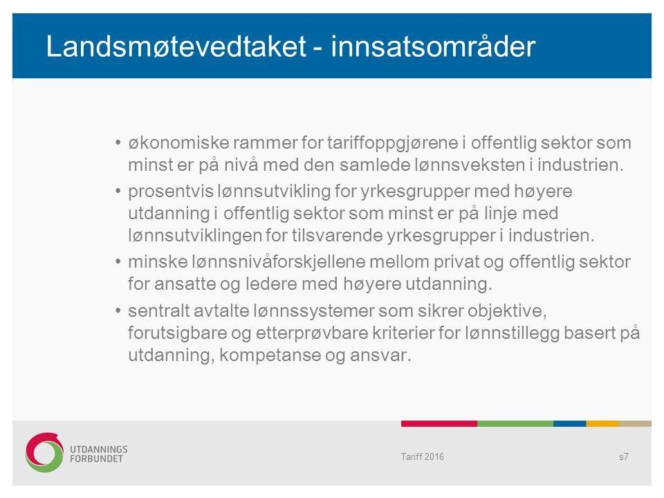 Tariff 2016s7 Landsmøtevedtaket - innsatsområder økonomiske rammer for tariffoppgjørene i offentlig sektor som minst er på nivå med den samlede lønnsv