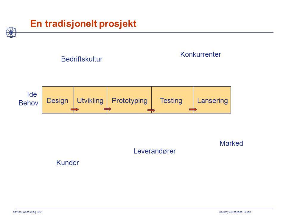 daVinci Consulting 2004 Dorothy Sutherland Olsen En tradisjonelt prosjekt Utvikling Test Idé Behov Marked LanseringTestingPrototypingDesignUtvikling B