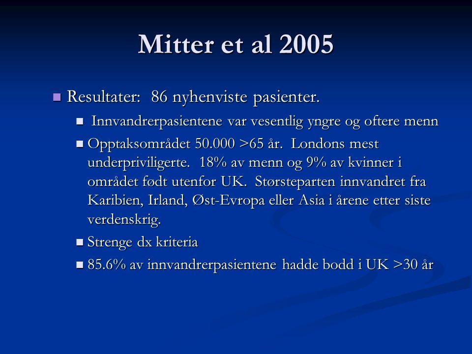 Mitter et al 2005 Resultater: 86 nyhenviste pasienter. Resultater: 86 nyhenviste pasienter. Innvandrerpasientene var vesentlig yngre og oftere menn In