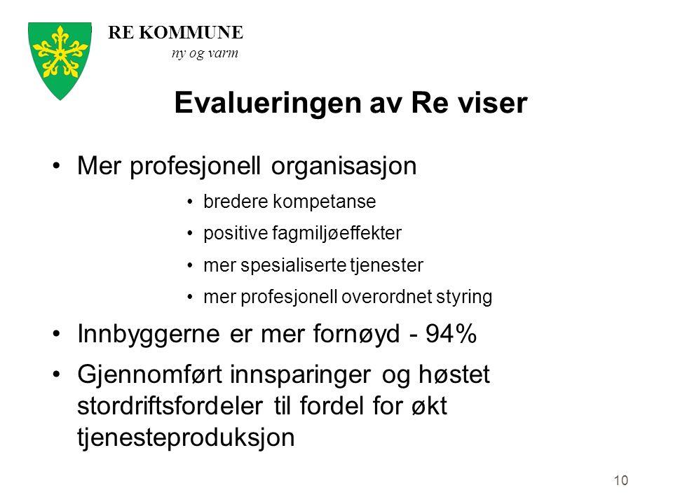 RE KOMMUNE ny og varm 10 Evalueringen av Re viser Mer profesjonell organisasjon bredere kompetanse positive fagmiljøeffekter mer spesialiserte tjenest