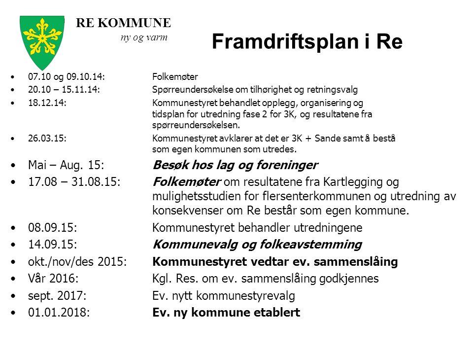 RE KOMMUNE ny og varm Framdriftsplan i Re 07.10 og 09.10.14:Folkemøter 20.10 – 15.11.14:Spørreundersøkelse om tilhørighet og retningsvalg 18.12.14:Kom