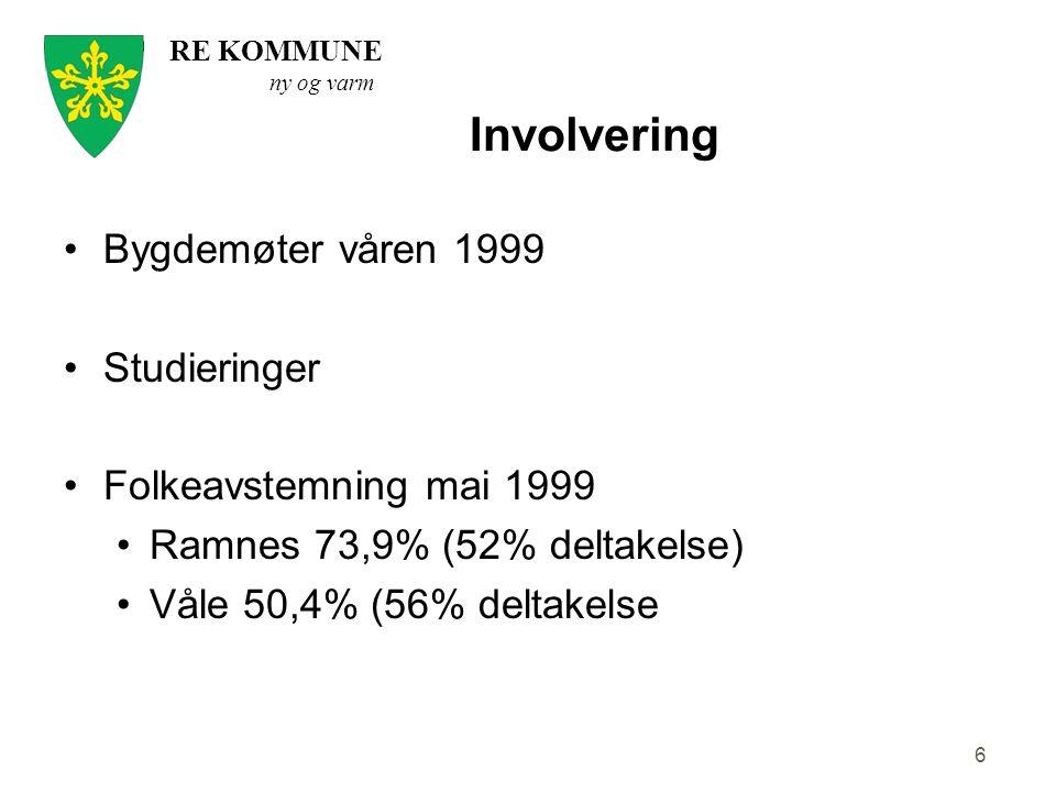RE KOMMUNE ny og varm Involvering Bygdemøter våren 1999 Studieringer Folkeavstemning mai 1999 Ramnes 73,9% (52% deltakelse) Våle 50,4% (56% deltakelse