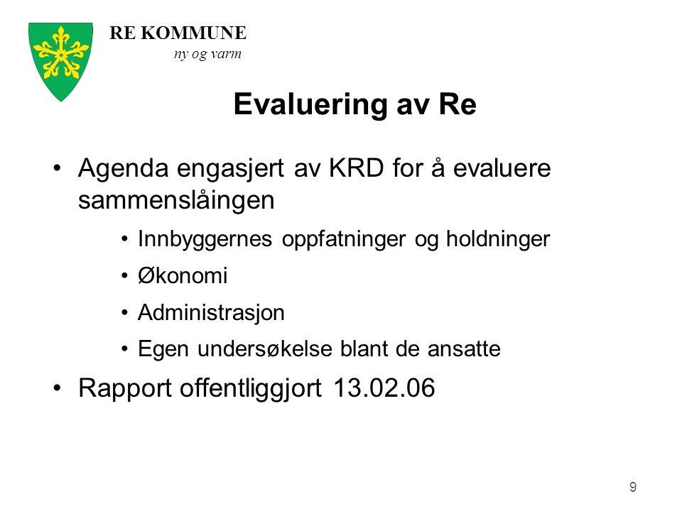 RE KOMMUNE ny og varm 9 Evaluering av Re Agenda engasjert av KRD for å evaluere sammenslåingen Innbyggernes oppfatninger og holdninger Økonomi Adminis