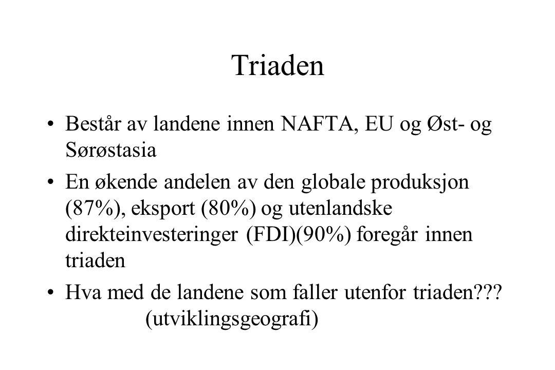 Triaden Består av landene innen NAFTA, EU og Øst- og Sørøstasia En økende andelen av den globale produksjon (87%), eksport (80%) og utenlandske direkteinvesteringer (FDI)(90%) foregår innen triaden Hva med de landene som faller utenfor triaden??.