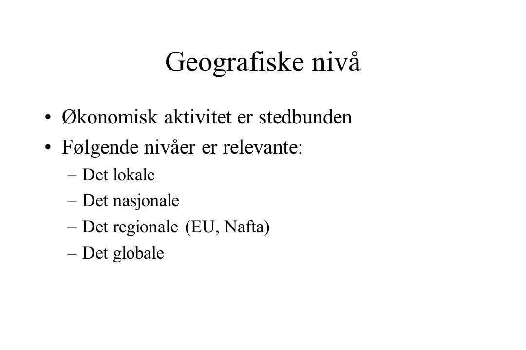 Geografiske nivå Økonomisk aktivitet er stedbunden Følgende nivåer er relevante: –Det lokale –Det nasjonale –Det regionale (EU, Nafta) –Det globale