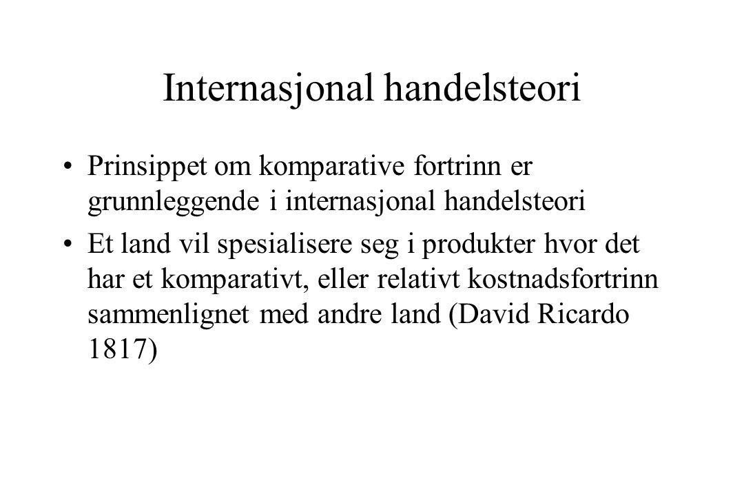 Internasjonal handelsteori Prinsippet om komparative fortrinn er grunnleggende i internasjonal handelsteori Et land vil spesialisere seg i produkter hvor det har et komparativt, eller relativt kostnadsfortrinn sammenlignet med andre land (David Ricardo 1817)