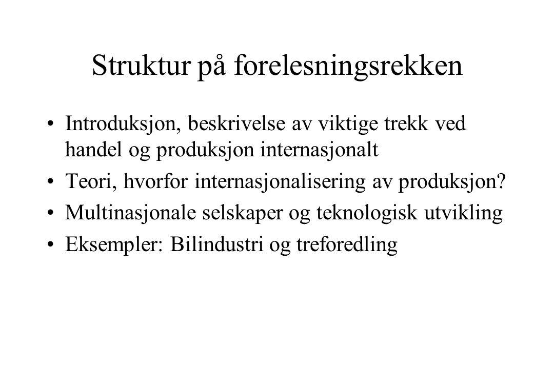Struktur på forelesningsrekken Introduksjon, beskrivelse av viktige trekk ved handel og produksjon internasjonalt Teori, hvorfor internasjonalisering av produksjon.