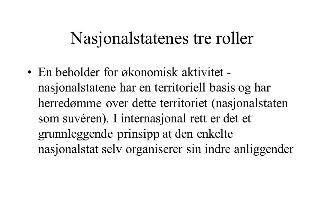 Nasjonalstatenes tre roller En beholder for økonomisk aktivitet - nasjonalstatene har en territoriell basis og har herredømme over dette territoriet (nasjonalstaten som suvéren).